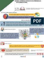 U1_S.3_resultados en programas internacionales.pdf