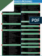 os command.pdf