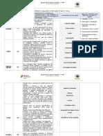 CRITÉRIOS_DE_AVALIAÇÃO_DE_PORTUGUÊS_9ºano_PROPOSTA_2019_2020