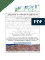 BMiller-Comparison_of_Precision_in_Assay_Values-LinkedIn-Secured