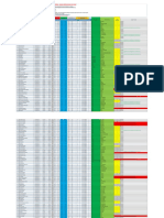 1 (RAHASIA) DATA PENGUNCIAN PILIHAN SNMPTN TAHAP KE-2.pdf