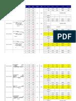 Cuadro de control  de  roturas  para concreto  fc 210.xls