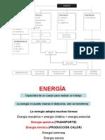energias[1].pdf