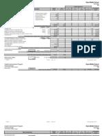 Ryan Middle School/Houston ISD renovation budget