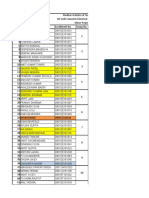 MINOR PROJECT EED607 PROJECT LIST