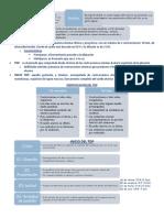 FASES DEL TDP.pdf