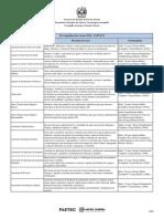ANEXO_II_PRE_REQUISITOS_CURSOS_ERRATA.pdf