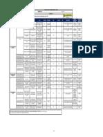 FT-SST-028 Formato Matriz de Objetivos e Indicadores del SG-SST