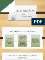 art 145-170.pptx