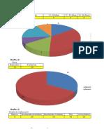Graficos para Proyecto UBv