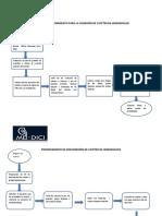 Flujograma de conexion de catéter