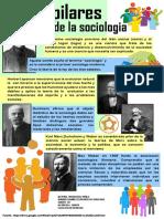 pilares de la sociologia-1