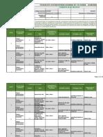 Plan de aula Probabilidad y estadistica 2019B
