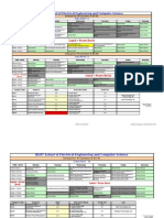 TimeTable w.e.f 22 Nov 2010.Xls (Final)