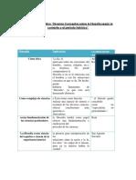 modelo cuadro compativo semana 2 Etica (2) (2).docx