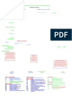 2 Diagrama_funcional_GOC