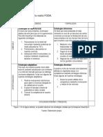 Estrategias mediante la matriz FODA