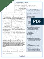 01 Professional Knowledge TKES QG.pdf