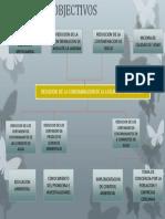 ARBOL DE OBJECTIVOS.pptx