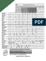 Facing-Chart-SOPRANO_2019-New