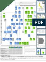 CS-UTEC-poster.pdf