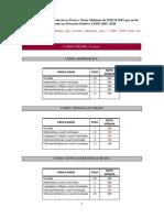 Pesos e notas mínimas ENEM_UFPE 2020_ Mudanças nos cursos_03.06.19.pdf