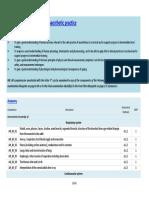 FRCA Curriculum