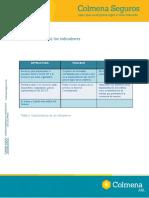 caracteristicas_de_los_indicadores.pdf