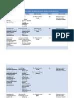 DKT-Programacursoenlínea(4).pdf