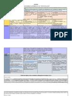 Diseño instruccional. Planeacion de temas y actividades