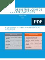 Modelos de Distribución de las Aplicaciones