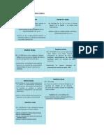 Info de historia clinica, primera expo introduccion.docx