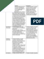 Cuadro_comparativo_de_pruebas_paramétricas_y_no_paramétricas