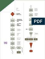 DIAGRAMA.FLUJO.VINO.pdf