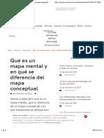 Qué es un mapa mental y en qué se diferencia del mapa conceptual