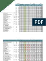 Modelo de Valorización de obra - Estructura