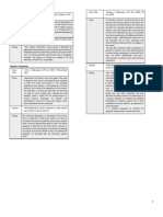 Criminal-Law-II-Cases-edited-final