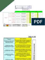Anexo 5.2 F-SIC-005(B)  Indentificacion de Aspectos Evaluacion de Impactos May-2015