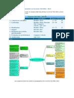 ISO 9001 V 2015 pqb