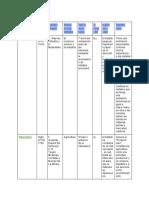 Corrientes Predominantes de La Economía.pdf (1)