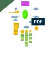 mapa conceptual esi.docx