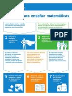 10 claves para enseñar Matemàticas