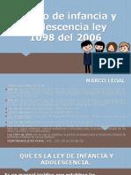 CODIGO INFANCIA Y ADOLECENCIA Presentación