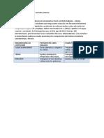 FASE 5 MORFOFISIOLOGIA.docx