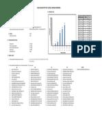 Analisis IPA 1