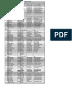 Data Kartu Pelajar Muhi 2020 Online