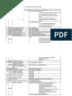 Daftar KODE ICD-9 Bedah Saraf (kode)