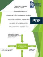 Diseño de proceso de una empresa.pptx