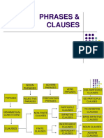 PHARASES & CLAUSES