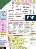 log2timeline_cheatsheet.pdf